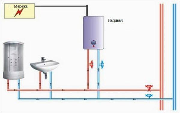 Електричний нагрівач проточної води - схема підключення.