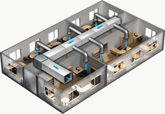 Вентиляція для офісу - норми, схема.